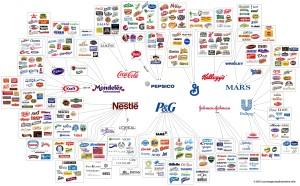 CorporationMap